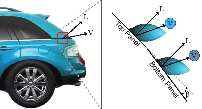 Illustration of a color mismatch due to geometric misalignment of a car bumper